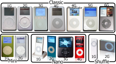 IPods.png